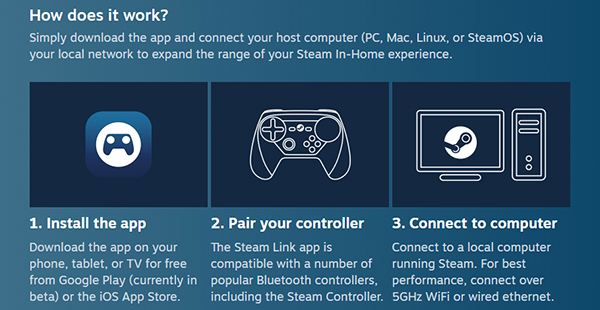Steam Link APP for mobile phones, tablets and televisions|Industry
